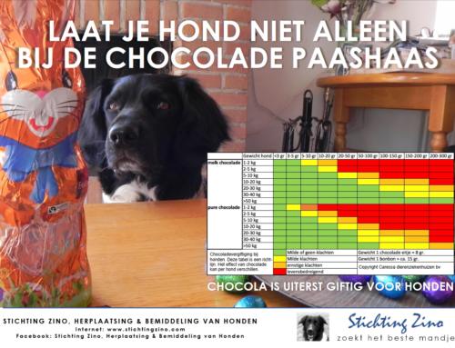 Waarschuwing chocolade
